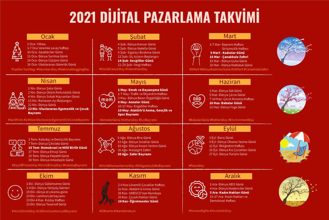 2021 Dijital Pazarlama Takvimi (Yıllık)